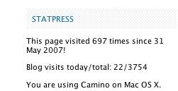 stat-press-widget-wordpress