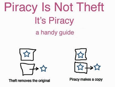 piracy-is-theft