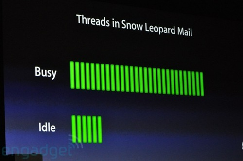 Apple WWDC Keynote iPhone 3Gs iPod Leopard Mac Snowwdc-2009-keynote-1326-rm-eng