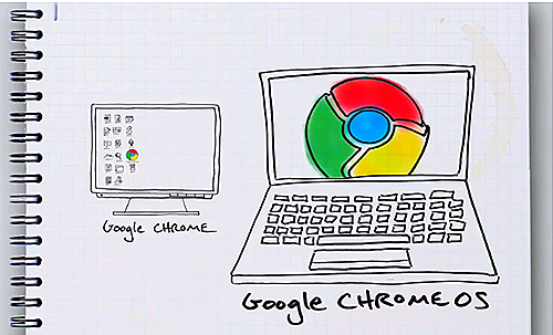 What is Google Chrome OS?