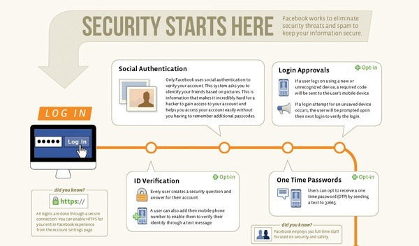 facebook_security_infographic-post