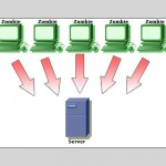 distributed-denial-of-service-how-to-video-tutorial