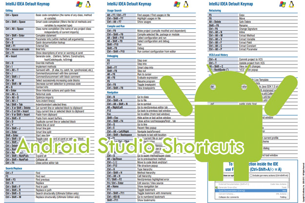 android-studio-tutorial-free-shortcuts-software