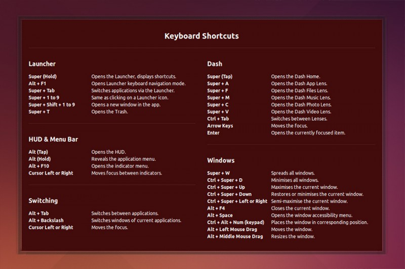 ubuntu-keyboard-shortcuts-list-linux